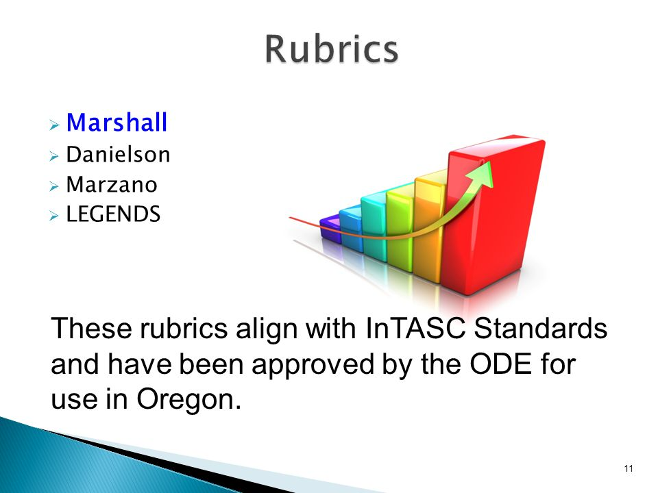  Marshall  Danielson  Marzano  LEGENDS 11 These rubrics align with InTASC Standards and have been approved by the ODE for use in Oregon.