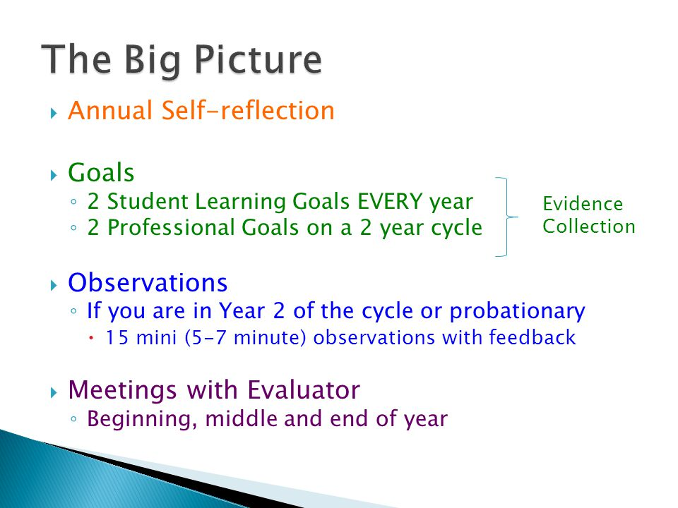  Annual Self-reflection  Goals ◦ 2 Student Learning Goals EVERY year ◦ 2 Professional Goals on a 2 year cycle  Observations ◦ If you are in Year 2 of the cycle or probationary  15 mini (5-7 minute) observations with feedback  Meetings with Evaluator ◦ Beginning, middle and end of year Evidence Collection