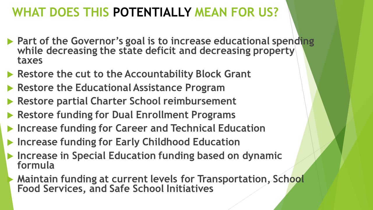 OTHER PROPOSED CHANGES  Cyber Charter School Reform – Establish a statewide tuition rate at $5,950 for regular education students and a rate based on expense category for special education students with a minimum of $8,985 and a maximum of $44,387  Currently the district pays $9,043.46, per student, for regular education and $17,622 for special education to charter schools and expense is budgeted to be approximately for the 2015-2016 fiscal year  Proposal to fully fund pension obligations by reducing excessive investment management fees, reducing high risk investment strategies, eliminating the charter/cyber charter pension double dip, and ensuring all contributions are paid in full  School districts should see a reduction in their employer contribution in 2016-2017 through allocation of monies from increased Liquor Control Board profits  The increase from 2014-2015 to 2015-2016 is 20.7% and equates to approximately $153,923 for the Fairfield Area School District net of anticipated reimbursement.