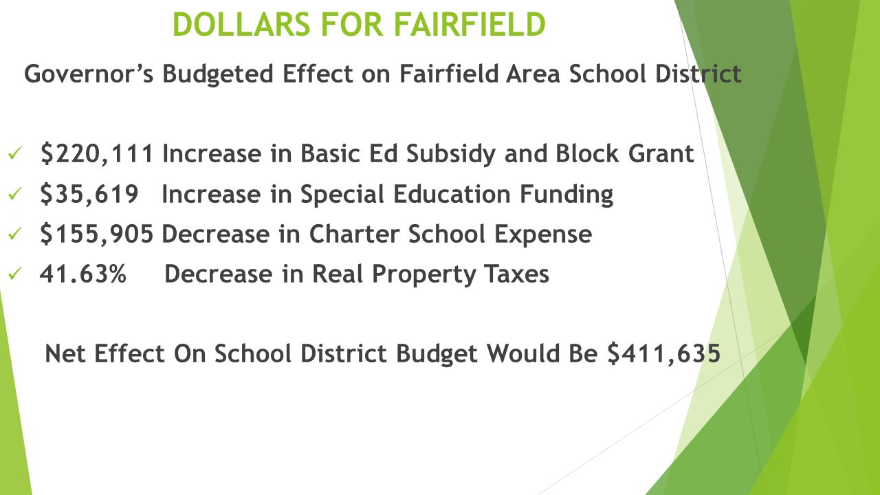 DOLLARS FOR FAIRFIELD Governor's Budgeted Effect on Fairfield Area School District $220,111 Increase in Basic Ed Subsidy and Block Grant $35,619 Increase in Special Education Funding $155,905 Decrease in Charter School Expense 41.63% Decrease in Real Property Taxes Net Effect On School District Budget Would Be $411,635
