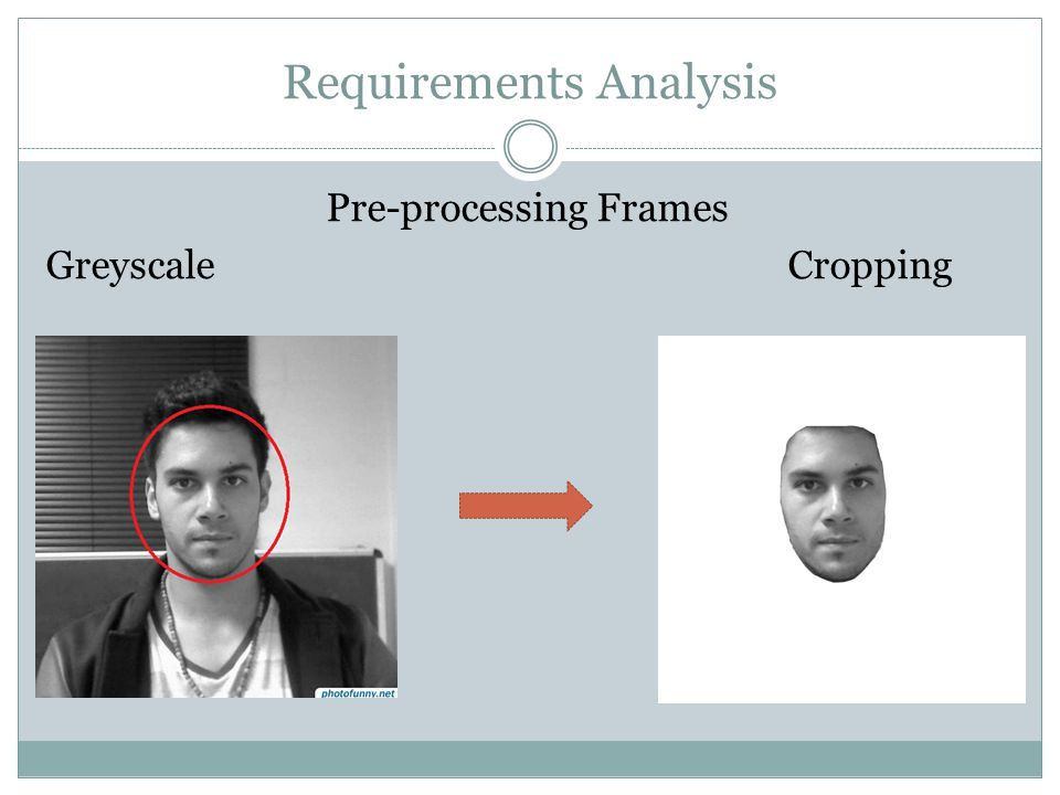 Requirements Analysis Pre-processing Frames GreyscaleCropping