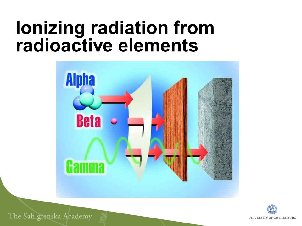 Ionizing radiation from radioactive elements