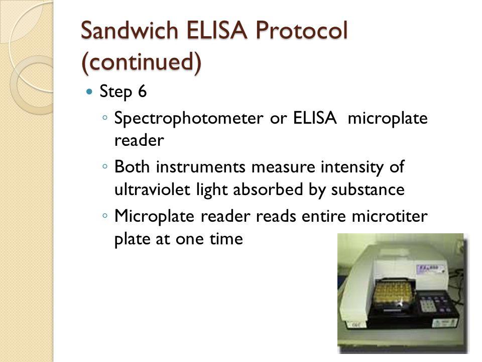 Sandwich ELISA Protocol (continued) Step 6 ◦ Spectrophotometer or ELISA microplate reader ◦ Both instruments measure intensity of ultraviolet light ab