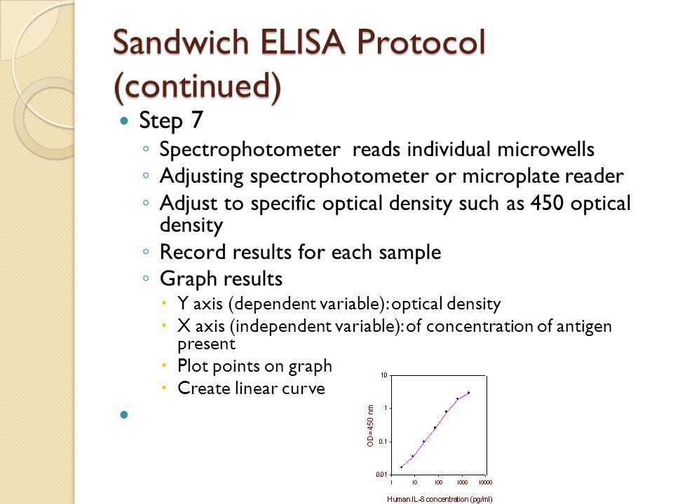 Sandwich ELISA Protocol (continued) Step 7 ◦ Spectrophotometer reads individual microwells ◦ Adjusting spectrophotometer or microplate reader ◦ Adjust