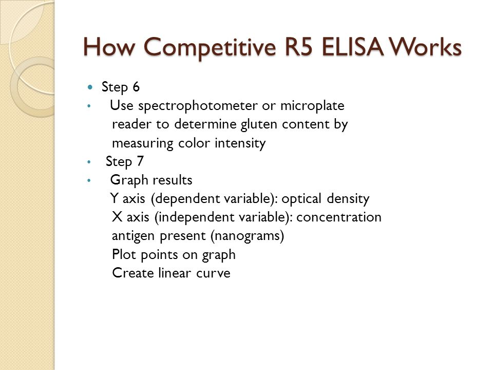 How Competitive R5 ELISA Works Step 6 Use spectrophotometer or microplate reader to determine gluten content by measuring color intensity Step 7 Graph