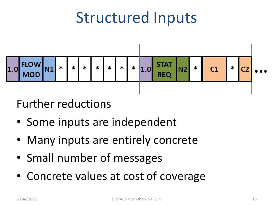 Structured Inputs 16...