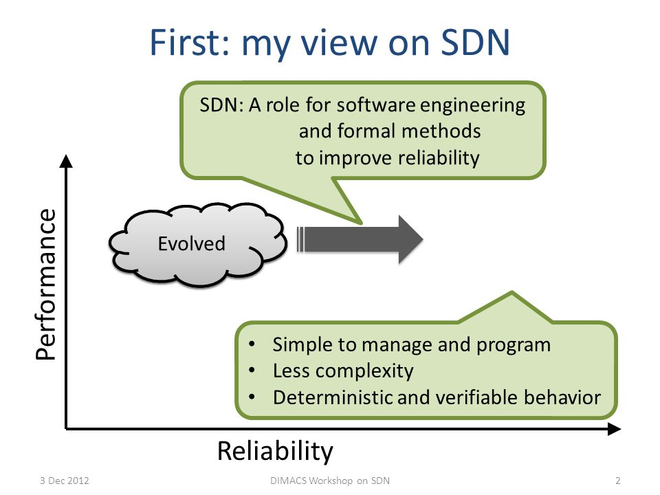 First: my view on SDN 2 Today Reliability Performance SDN: A role for software engineering and formal methods to improve reliability Evolved Simple to manage and program Less complexity Deterministic and verifiable behavior 3 Dec 2012DIMACS Workshop on SDN