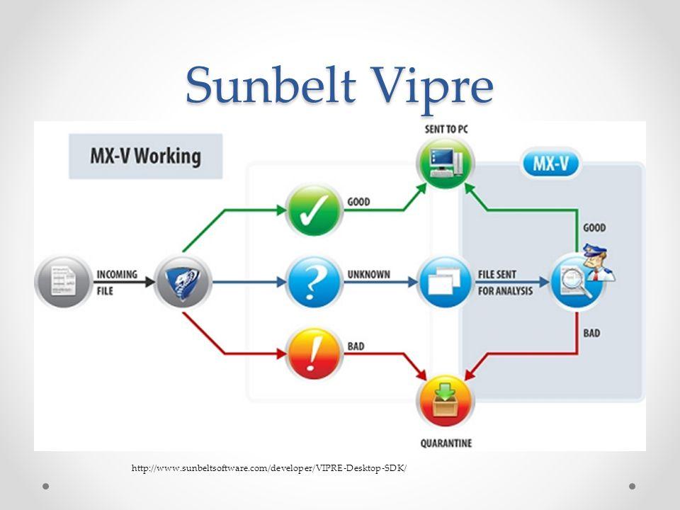 http://www.sunbeltsoftware.com/developer/VIPRE-Desktop-SDK/