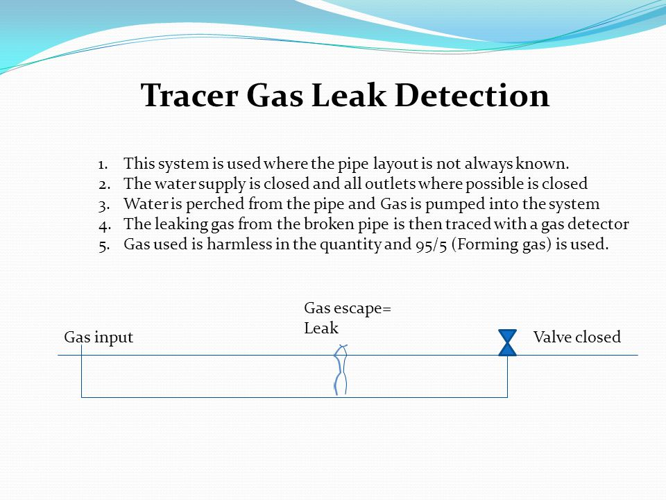 Tracer Gas Leak Detection 1.This system is used where the pipe layout is not always known. 2.The water supply is closed and all outlets where possible