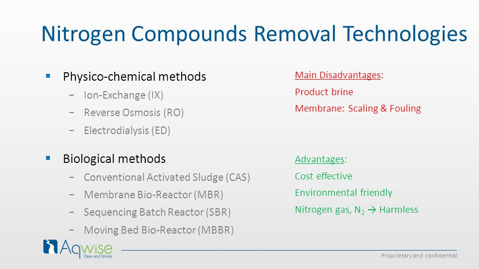 Proprietary and confidential PPhysico-chemical methods −I−Ion-Exchange (IX) −R−Reverse Osmosis (RO) −E−Electrodialysis (ED) BBiological methods −C−Conventional Activated Sludge (CAS) −M−Membrane Bio-Reactor (MBR) −S−Sequencing Batch Reactor (SBR) −M−Moving Bed Bio-Reactor (MBBR) Nitrogen Compounds Removal Technologies Main Disadvantages: Product brine Membrane: Scaling & Fouling Advantages: Cost effective Environmental friendly Nitrogen gas, N 2 → Harmless
