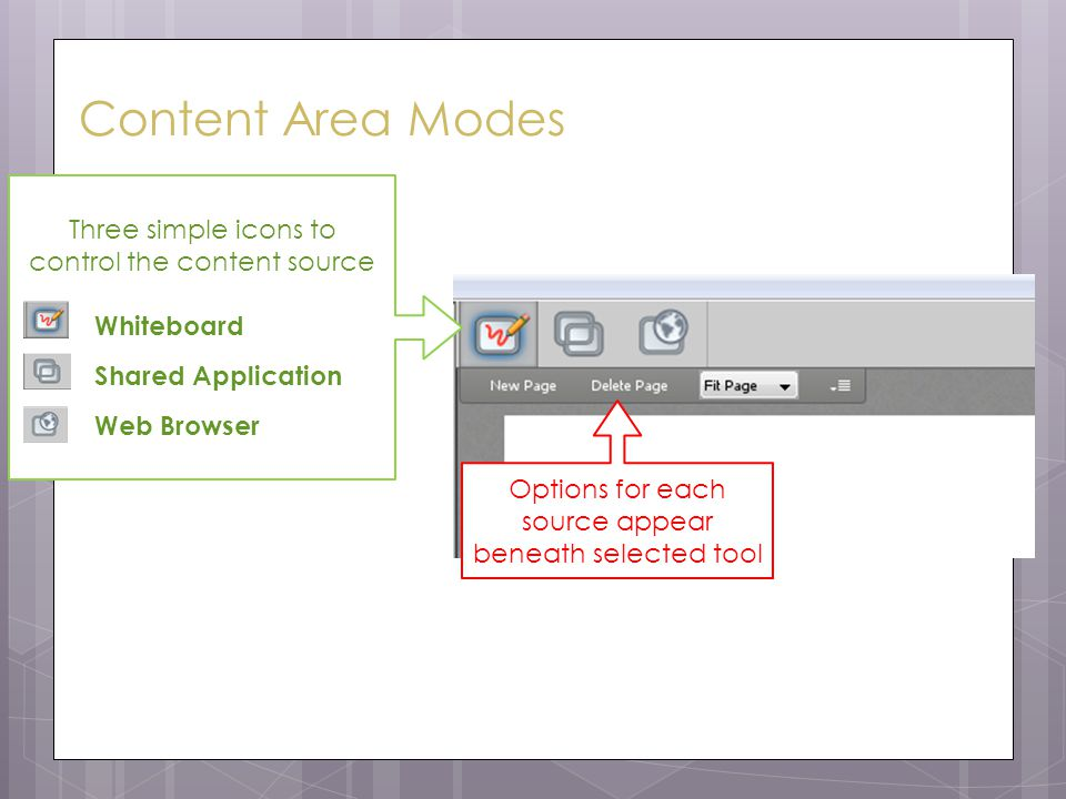 Three simple icons to control the content source Whiteboard Shared Application Web Browser Options for each source appear beneath selected tool Content Area Modes