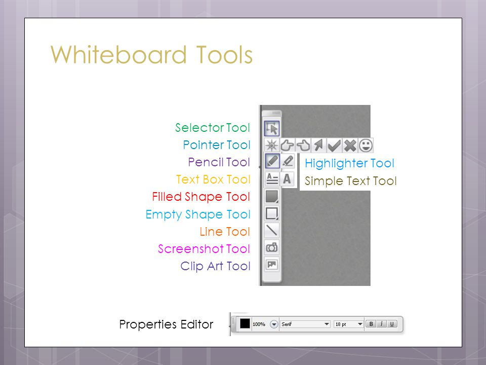 Whiteboard Tools Selector Tool Pointer Tool Pencil Tool Text Box Tool Filled Shape Tool Empty Shape Tool Line Tool Screenshot Tool Clip Art Tool Highlighter Tool Simple Text Tool Properties Editor