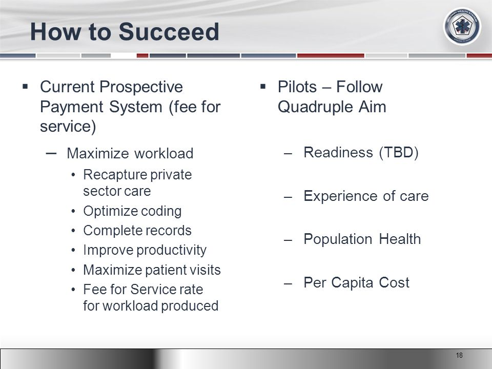 2011 MHS Conference How to Succeed  Current Prospective Payment System (fee for service) – Maximize workload Recapture private sector care Optimize coding Complete records Improve productivity Maximize patient visits Fee for Service rate for workload produced  Pilots – Follow Quadruple Aim – Readiness (TBD) – Experience of care – Population Health – Per Capita Cost 18
