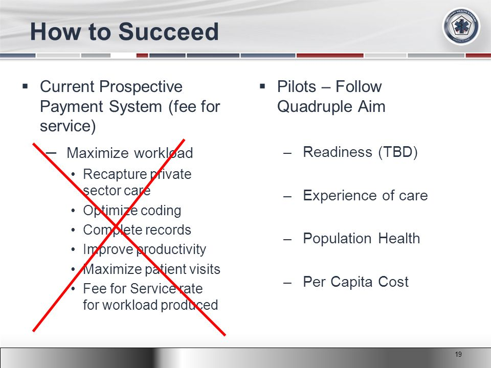 2011 MHS Conference How to Succeed  Current Prospective Payment System (fee for service) – Maximize workload Recapture private sector care Optimize coding Complete records Improve productivity Maximize patient visits Fee for Service rate for workload produced  Pilots – Follow Quadruple Aim – Readiness (TBD) – Experience of care – Population Health – Per Capita Cost 19