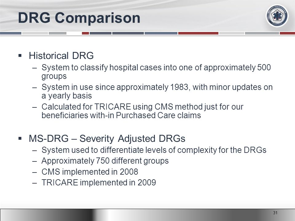 2011 MHS Conference DRG Comparison  Historical DRG –System to classify hospital cases into one of approximately 500 groups –System in use since approximately 1983, with minor updates on a yearly basis –Calculated for TRICARE using CMS method just for our beneficiaries with-in Purchased Care claims  MS-DRG – Severity Adjusted DRGs –System used to differentiate levels of complexity for the DRGs –Approximately 750 different groups –CMS implemented in 2008 –TRICARE implemented in 2009 31
