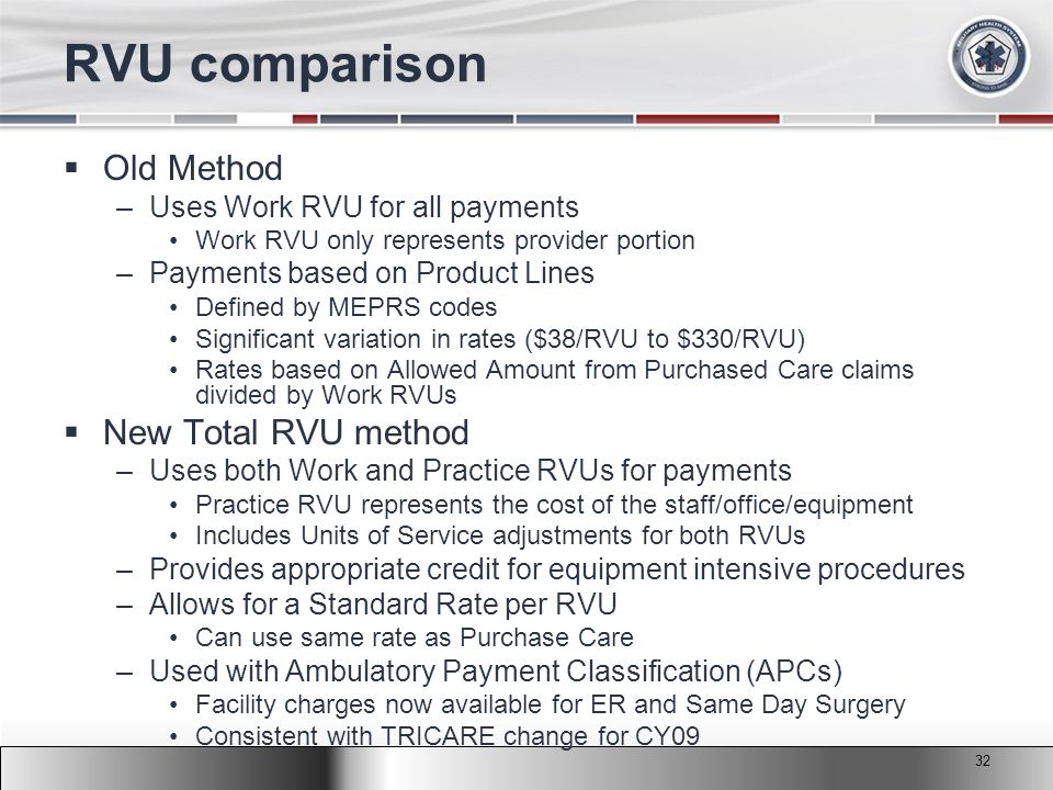 2011 MHS Conference RVU comparison  Old Method –Uses Work RVU for all payments Work RVU only represents provider portion –Payments based on Product Lines Defined by MEPRS codes Significant variation in rates ($38/RVU to $330/RVU) Rates based on Allowed Amount from Purchased Care claims divided by Work RVUs  New Total RVU method –Uses both Work and Practice RVUs for payments Practice RVU represents the cost of the staff/office/equipment Includes Units of Service adjustments for both RVUs –Provides appropriate credit for equipment intensive procedures –Allows for a Standard Rate per RVU Can use same rate as Purchase Care –Used with Ambulatory Payment Classification (APCs) Facility charges now available for ER and Same Day Surgery Consistent with TRICARE change for CY09 32