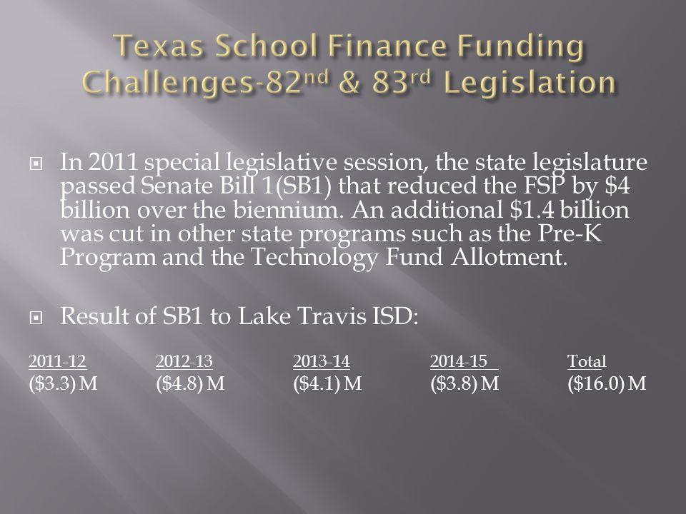  In 2011 special legislative session, the state legislature passed Senate Bill 1(SB1) that reduced the FSP by $4 billion over the biennium.