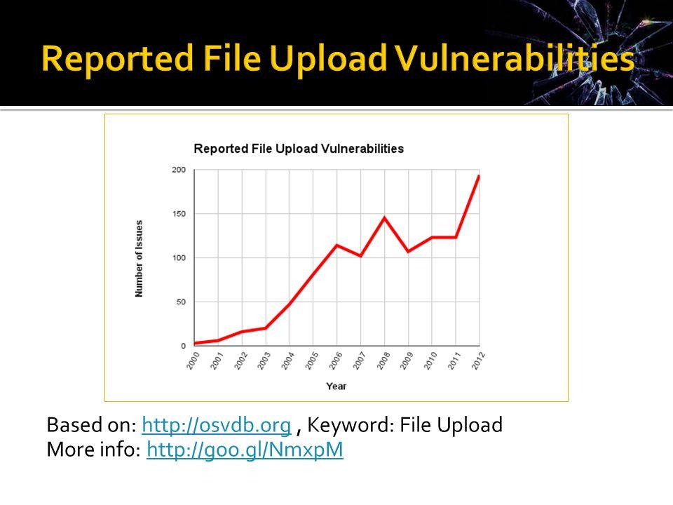 Based on: http://osvdb.org, Keyword: File Uploadhttp://osvdb.org More info: http://goo.gl/NmxpMhttp://goo.gl/NmxpM