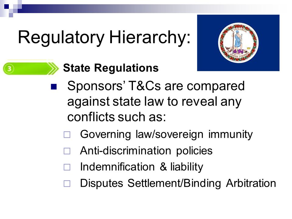 Regulatory Hierarchy: State Regulations Sponsors' T&Cs are compared against state law to reveal any conflicts such as:  Governing law/sovereign immunity  Anti-discrimination policies  Indemnification & liability  Disputes Settlement/Binding Arbitration