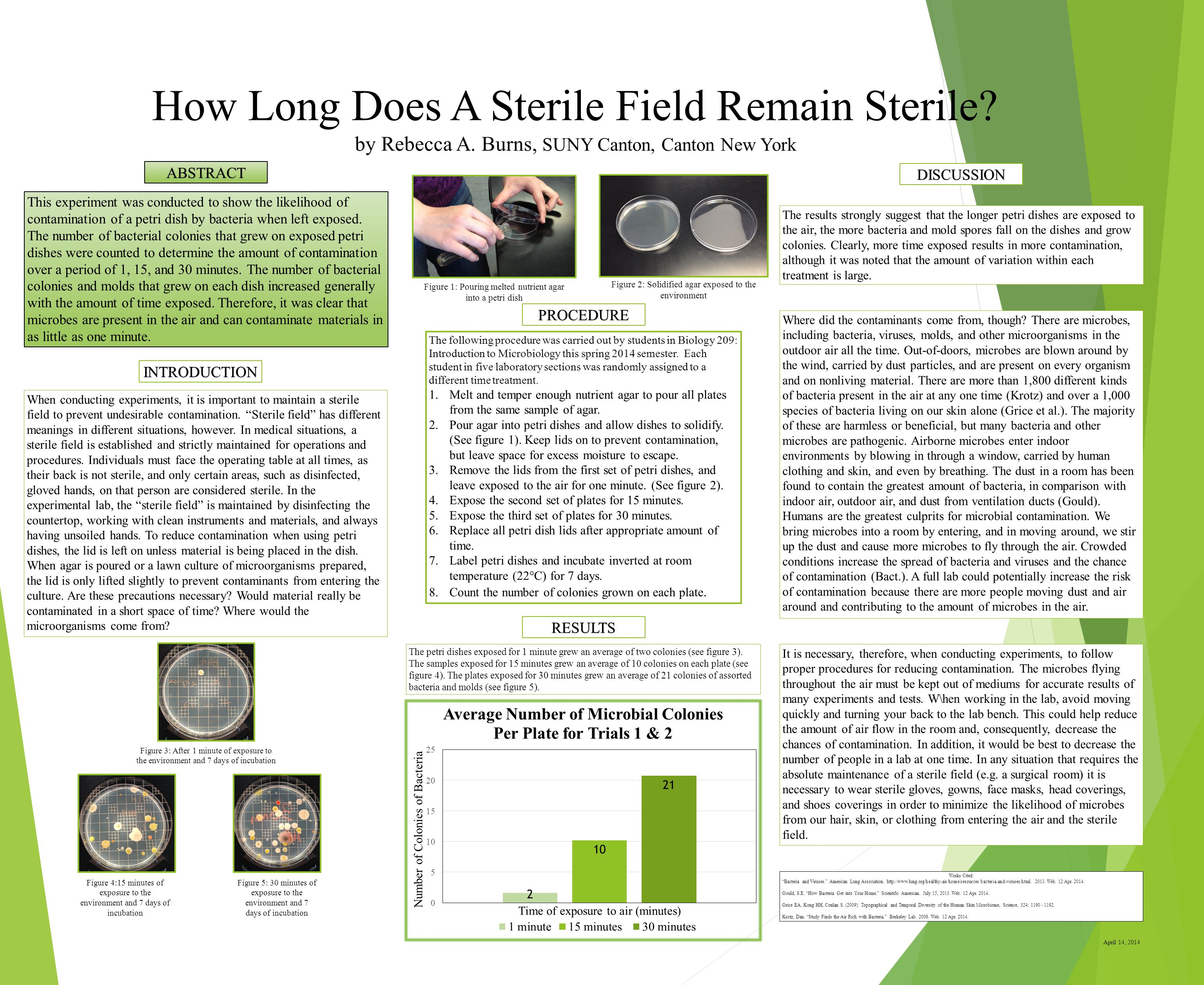 How Long Does A Sterile Field Remain Sterile? by Rebecca A. Burns, SUNY Canton, Canton New York This experiment was conducted to show the likelihood o