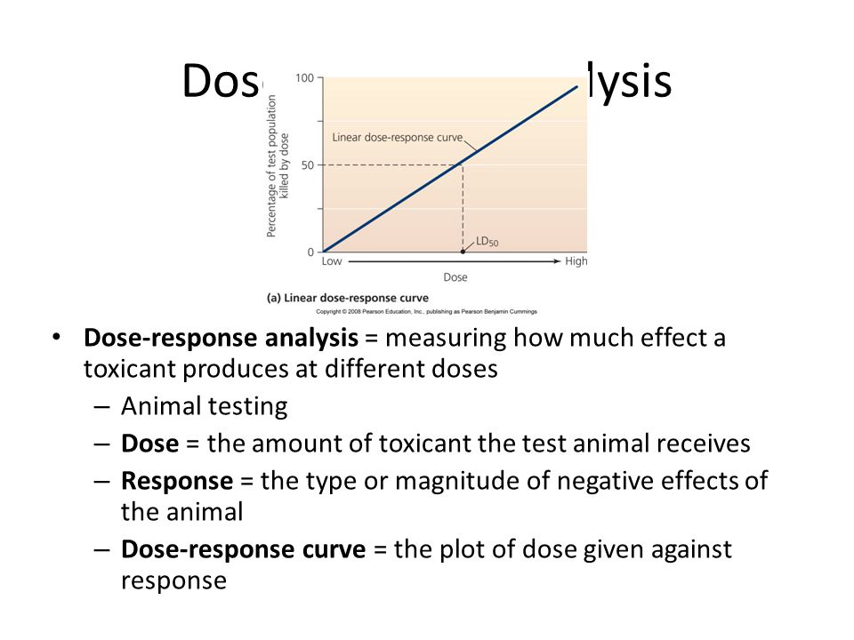 Dose-response analysis Dose-response analysis = measuring how much effect a toxicant produces at different doses – Animal testing – Dose = the amount