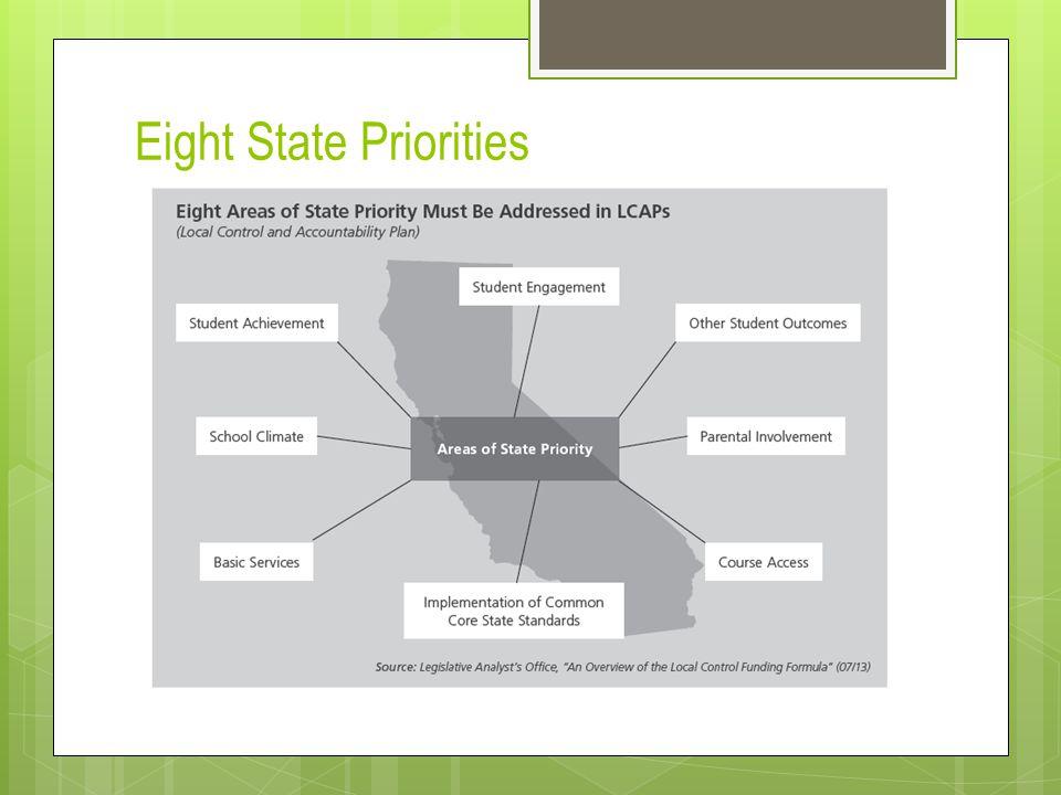 Eight State Priorities