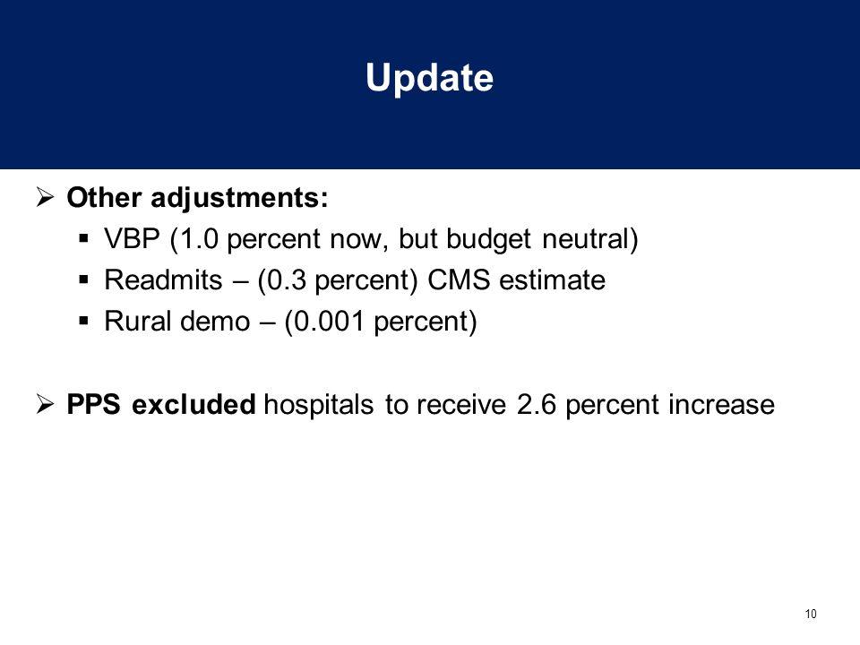 10 Update  Other adjustments:  VBP (1.0 percent now, but budget neutral)  Readmits – (0.3 percent) CMS estimate  Rural demo – (0.001 percent)  PP