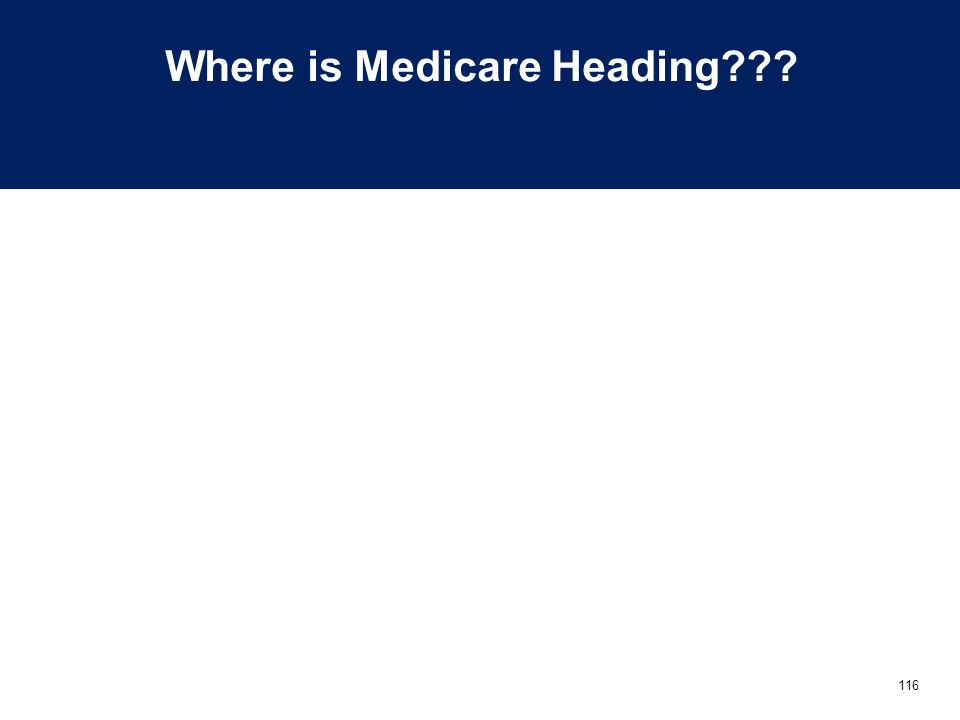 116 Where is Medicare Heading???
