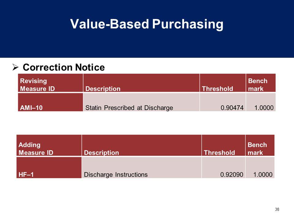 38 Value-Based Purchasing  Correction Notice