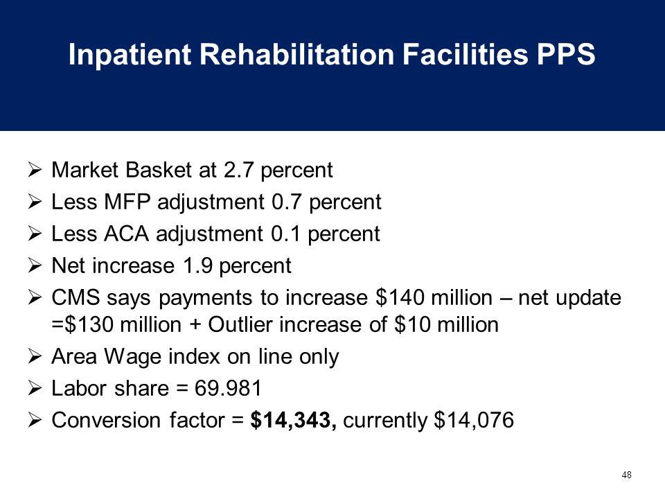 48 Inpatient Rehabilitation Facilities PPS  Market Basket at 2.7 percent  Less MFP adjustment 0.7 percent  Less ACA adjustment 0.1 percent  Net in