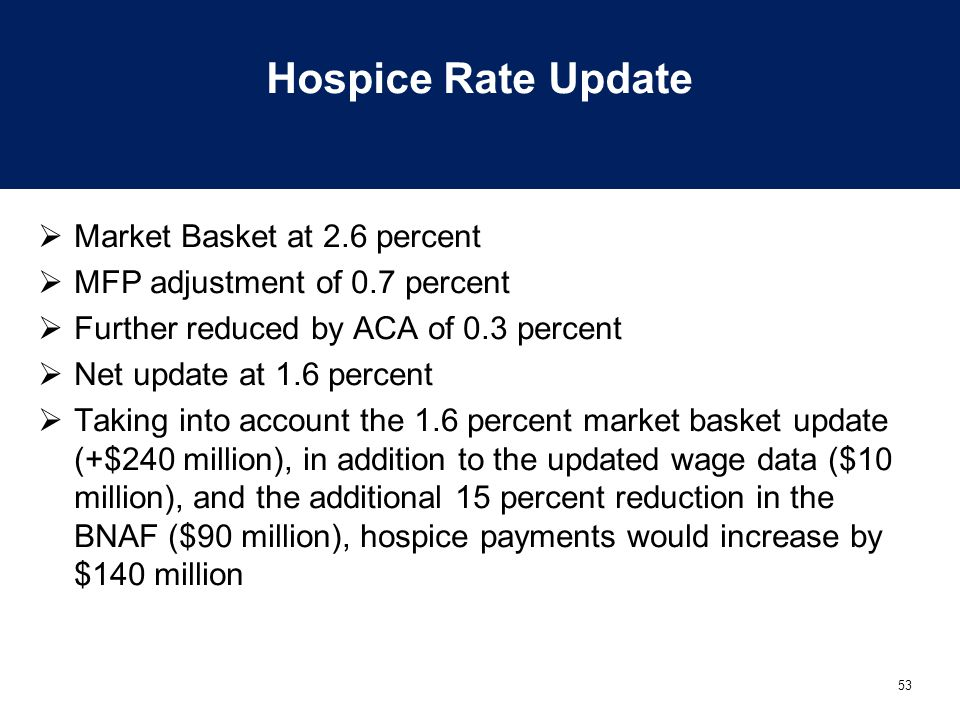 53 Hospice Rate Update  Market Basket at 2.6 percent  MFP adjustment of 0.7 percent  Further reduced by ACA of 0.3 percent  Net update at 1.6 perc