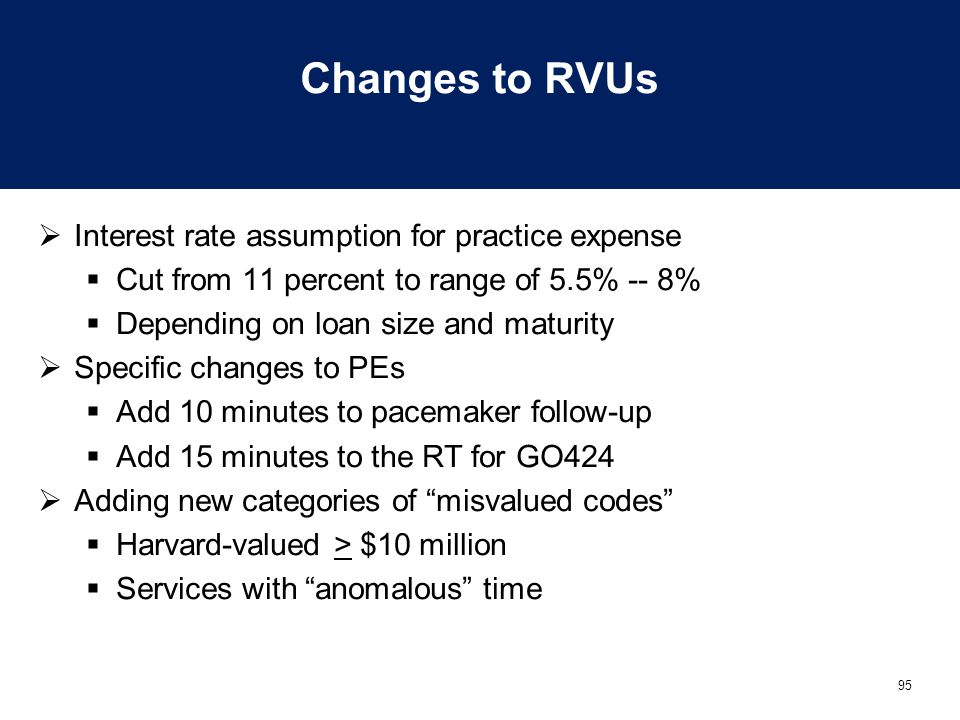 95 Changes to RVUs  Interest rate assumption for practice expense  Cut from 11 percent to range of 5.5% -- 8%  Depending on loan size and maturity
