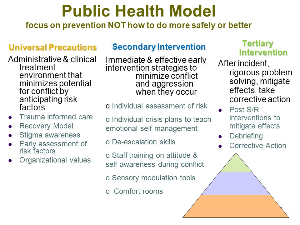 15 Public Health Model focus on prevention NOT how to do more safely or better Universal Precautions Administrative & clinical treatment environment t