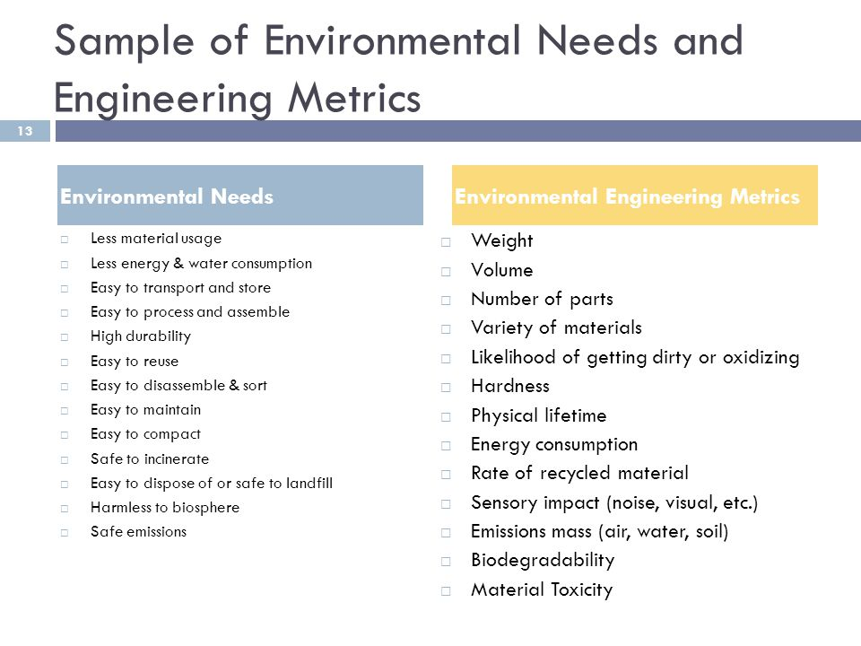 Sample of Environmental Needs and Engineering Metrics Environmental Needs  Less material usage  Less energy & water consumption  Easy to transport and store  Easy to process and assemble  High durability  Easy to reuse  Easy to disassemble & sort  Easy to maintain  Easy to compact  Safe to incinerate  Easy to dispose of or safe to landfill  Harmless to biosphere  Safe emissions Environmental Engineering Metrics  Weight  Volume  Number of parts  Variety of materials  Likelihood of getting dirty or oxidizing  Hardness  Physical lifetime  Energy consumption  Rate of recycled material  Sensory impact (noise, visual, etc.)  Emissions mass (air, water, soil)  Biodegradability  Material Toxicity 13