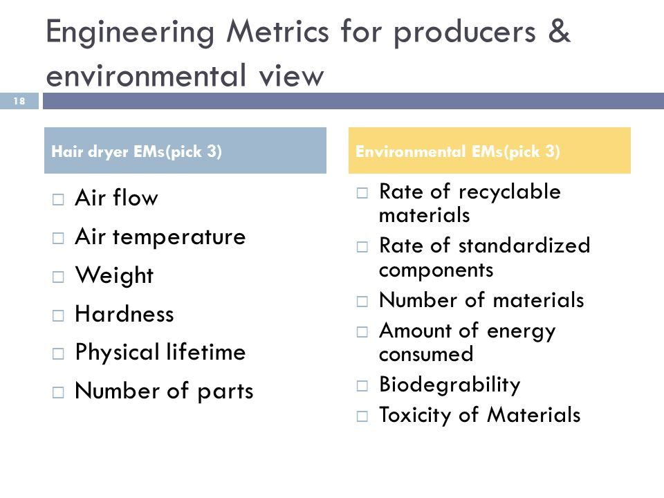 Engineering Metrics for producers & environmental view  Air flow  Air temperature  Weight  Hardness  Physical lifetime  Number of parts  Rate of recyclable materials  Rate of standardized components  Number of materials  Amount of energy consumed  Biodegrability  Toxicity of Materials Hair dryer EMs(pick 3)Environmental EMs(pick 3) 18