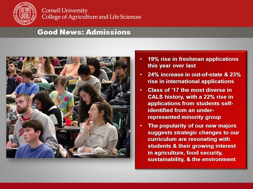 Good News: Admissions 19% rise in freshman applications this year over last19% rise in freshman applications this year over last 24% increase in out-of-state & 23% rise in international applications24% increase in out-of-state & 23% rise in international applications Class of '17 the most diverse in CALS history, with a 22% rise in applications from students self- identified from an under- represented minority groupClass of '17 the most diverse in CALS history, with a 22% rise in applications from students self- identified from an under- represented minority group The popularity of our new majors suggests strategic changes to our curriculum are resonating with students & their growing interest in agriculture, food security, sustainability, & the environmentThe popularity of our new majors suggests strategic changes to our curriculum are resonating with students & their growing interest in agriculture, food security, sustainability, & the environment 19% rise in freshman applications this year over last19% rise in freshman applications this year over last 24% increase in out-of-state & 23% rise in international applications24% increase in out-of-state & 23% rise in international applications Class of '17 the most diverse in CALS history, with a 22% rise in applications from students self- identified from an under- represented minority groupClass of '17 the most diverse in CALS history, with a 22% rise in applications from students self- identified from an under- represented minority group The popularity of our new majors suggests strategic changes to our curriculum are resonating with students & their growing interest in agriculture, food security, sustainability, & the environmentThe popularity of our new majors suggests strategic changes to our curriculum are resonating with students & their growing interest in agriculture, food security, sustainability, & the environment