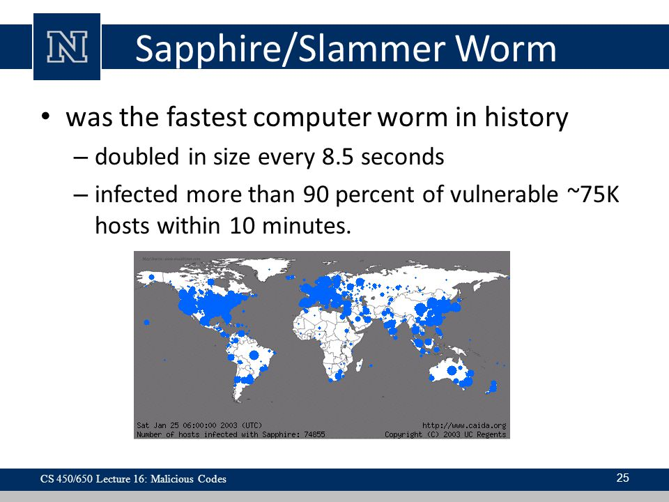 Sapphire/Slammer Worm was the fastest computer worm in history – doubled in size every 8.5 seconds – infected more than 90 percent of vulnerable ~75K