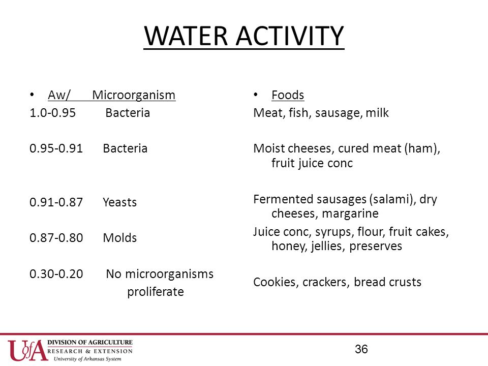 WATER ACTIVITY Aw/ Microorganism 1.0-0.95 Bacteria 0.95-0.91 Bacteria 0.91-0.87 Yeasts 0.87-0.80 Molds 0.30-0.20 No microorganisms proliferate Foods M