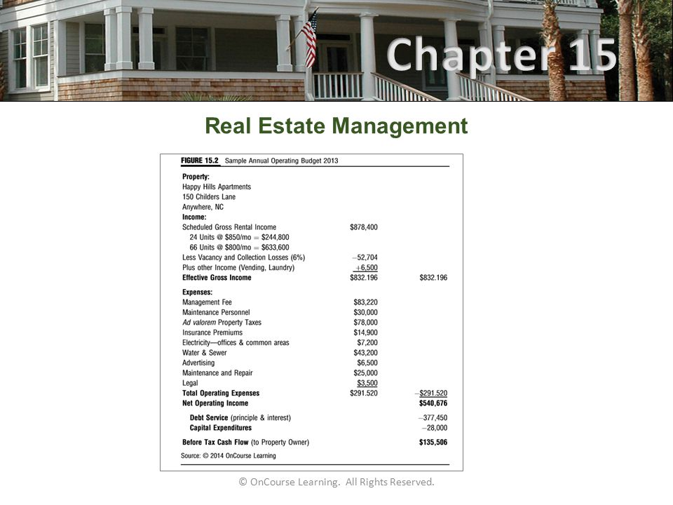 © OnCourse Learning. All Rights Reserved. Real Estate Management