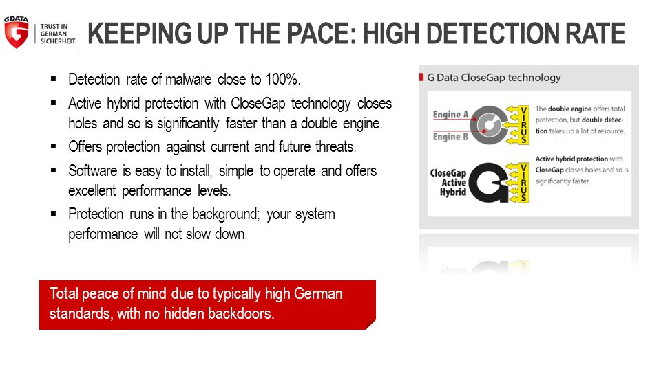  Detection rate of malware close to 100%.