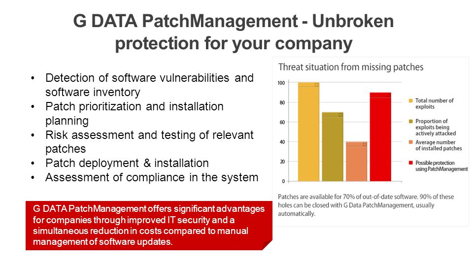 G DATA PatchManagement - Unbroken protection for your company Detection of software vulnerabilities and software inventory Patch prioritization and installation planning Risk assessment and testing of relevant patches Patch deployment & installation Assessment of compliance in the system G DATA PatchManagement offers significant advantages for companies through improved IT security and a simultaneous reduction in costs compared to manual management of software updates.