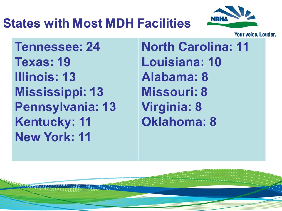 States with Most MDH Facilities Tennessee: 24 Texas: 19 Illinois: 13 Mississippi: 13 Pennsylvania: 13 Kentucky: 11 New York: 11 North Carolina: 11 Louisiana: 10 Alabama: 8 Missouri: 8 Virginia: 8 Oklahoma: 8