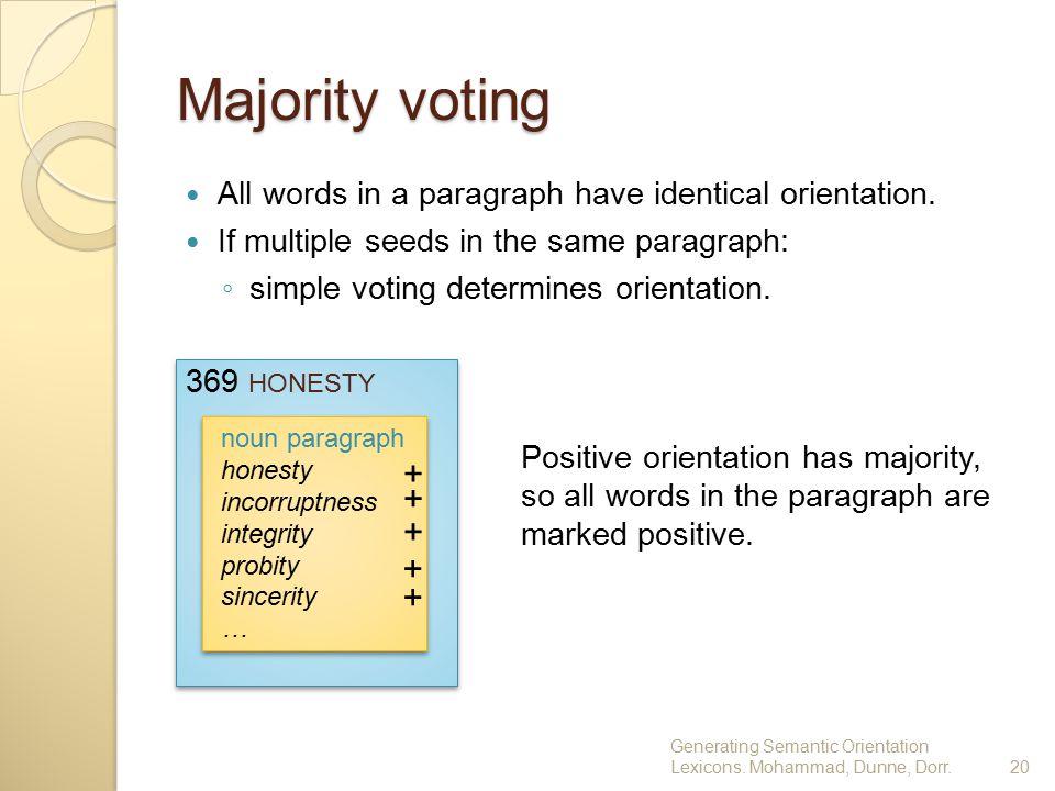 369 HONESTY noun paragraph honesty incorruptness integrity probity sincerity … noun paragraph honesty incorruptness integrity probity sincerity … Majo