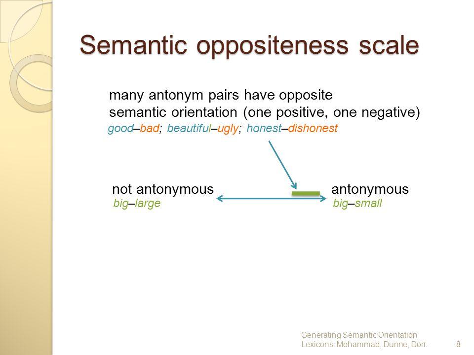 Semantic oppositeness scale Generating Semantic Orientation Lexicons. Mohammad, Dunne, Dorr. antonymousnot antonymous big–smallbig–large many antonym