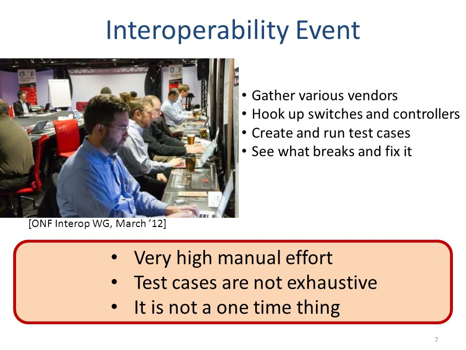 Interoperability Event 7 Gather various vendors Hook up switches and controllers Create and run test cases See what breaks and fix it Very high manual effort Test cases are not exhaustive It is not a one time thing [ONF Interop WG, March '12]