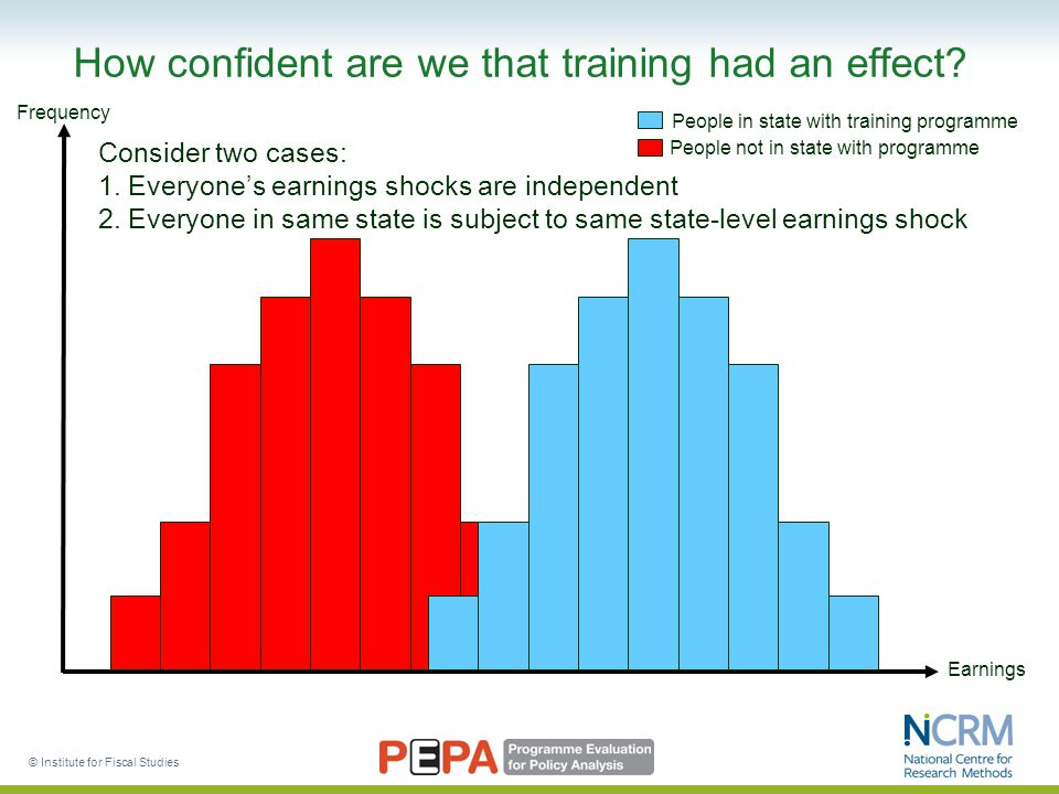 © Institute for Fiscal Studies How confident are we that training had an effect.