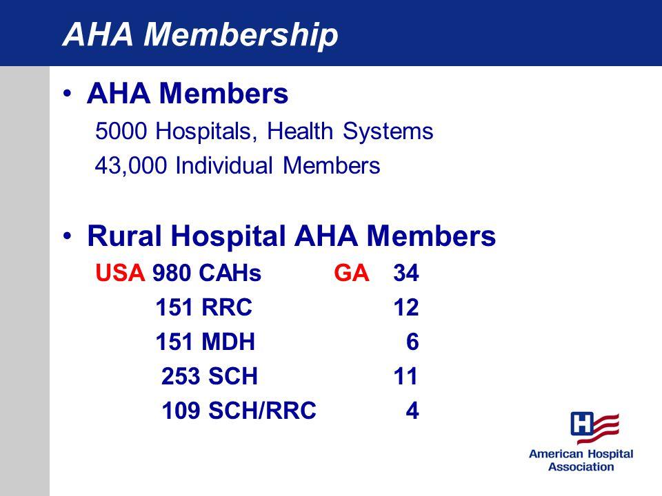 AHA Membership AHA Members 5000 Hospitals, Health Systems 43,000 Individual Members Rural Hospital AHA Members USA 980 CAHs GA34 151 RRC12 151 MDH 6 253 SCH11 109 SCH/RRC 4