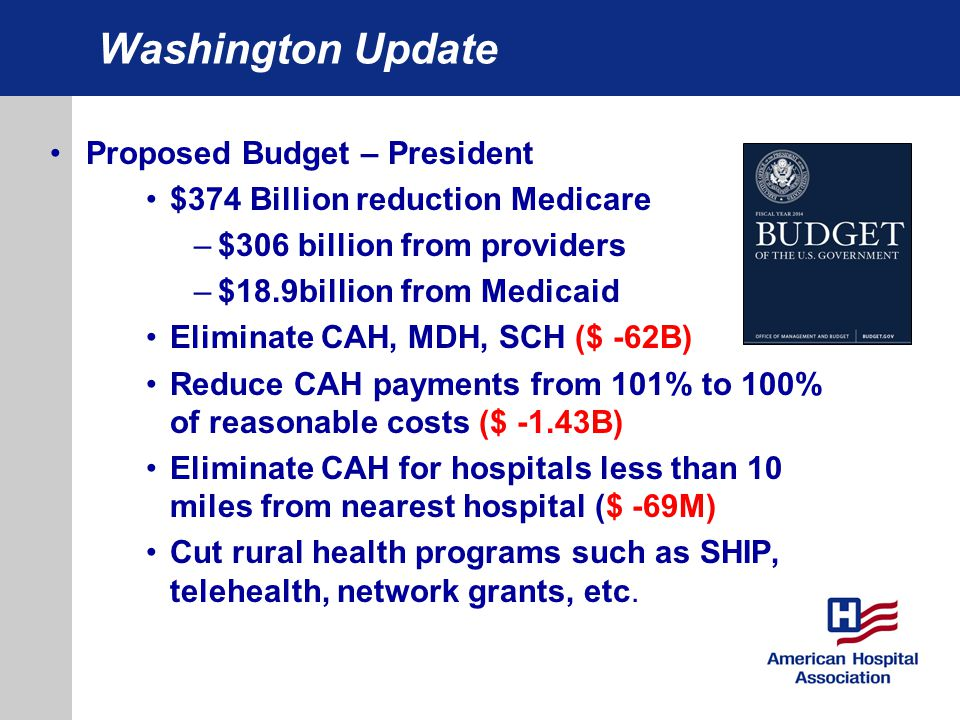 Washington Update Proposed Budget – President $374 Billion reduction Medicare –$306 billion from providers –$18.9billion from Medicaid Eliminate CAH, MDH, SCH ($ -62B) Reduce CAH payments from 101% to 100% of reasonable costs ($ -1.43B) Eliminate CAH for hospitals less than 10 miles from nearest hospital ($ -69M) Cut rural health programs such as SHIP, telehealth, network grants, etc.