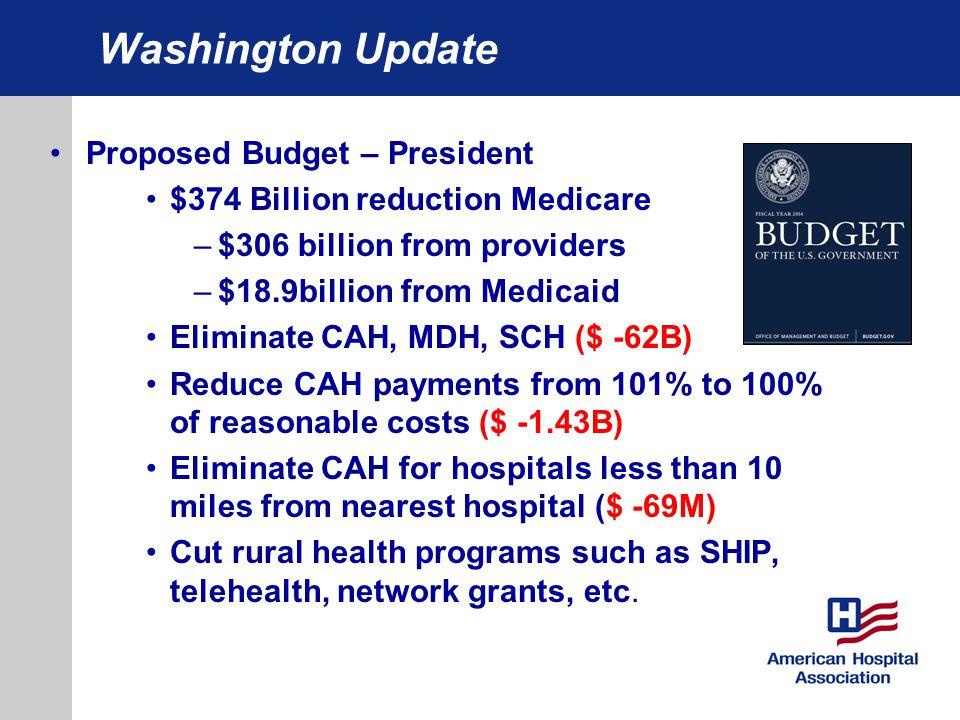 Washington Update Proposed Budget – President $374 Billion reduction Medicare –$306 billion from providers –$18.9billion from Medicaid Eliminate CAH,