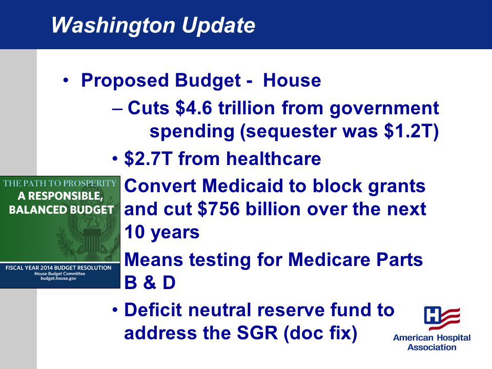 Washington Update Proposed Budget - House –Cuts $4.6 trillion from government spending (sequester was $1.2T) $2.7T from healthcare Convert Medicaid to